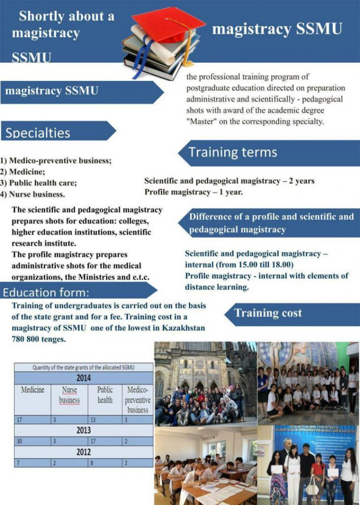 Master course. Admission